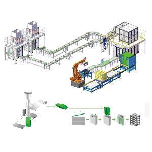 माध्यमिक पैकेजिंग उत्पादन पैलेटिटिंग लाइन